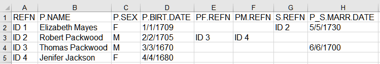 Simple Example CSV